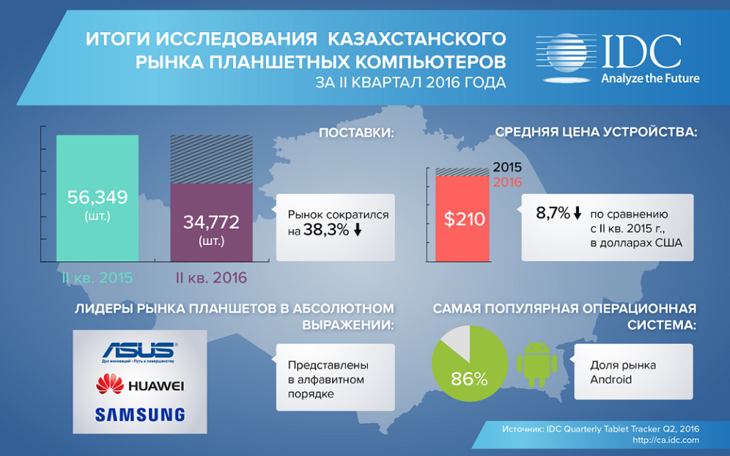 infographics-tablets-KAZ-Q2Y16-v2