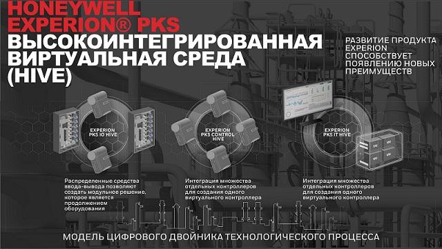 Honeywell Experion® PKS (HIVE)