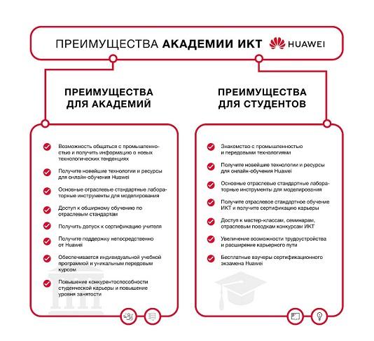 Huawei HAINA расширяет свои границы в Казахстане