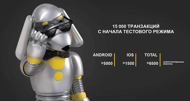 Simply – Запущена первая в Казахстане цифровая платёжная карта